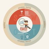 Molde do infographics da análise do SWOT Fotos de Stock Royalty Free