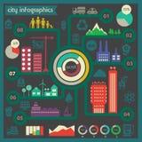 Molde do infographics da cidade do eco do vetor do Lat Foto de Stock