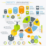 Molde do infographics da obesidade Fotografia de Stock Royalty Free