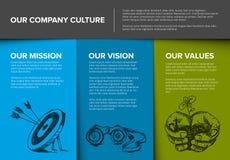 Molde do perfil da empresa com missão, visão e valores ilustração do vetor