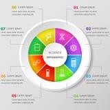 Molde do projeto de Infographic com ícones da ciência Imagens de Stock