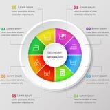 Molde do projeto de Infographic com ícones da lavanderia Fotografia de Stock
