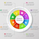 Molde do projeto de Infographic com ícones do verão Imagens de Stock