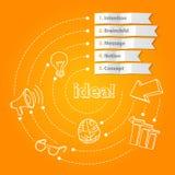 Molde do projeto moderno do conceito da ideia da inspiração Foto de Stock