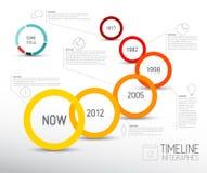 Molde do relatório do espaço temporal de Infographic do vetor com ícones ilustração royalty free