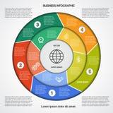 Molde infographic circular com áreas de texto em cinco posições ilustração royalty free