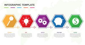 Molde infographic colorido com 5 t?tulos, diagrama com etapas ilustração do vetor