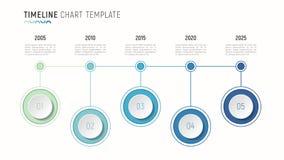 Molde infographic da carta do espaço temporal para o visualização dos dados st 5 ilustração do vetor