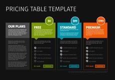 Molde minimalista da tabela da fixação do preço ilustração royalty free