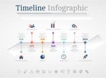 Moldes do projeto de Infographic do espaço temporal # 3 Fotografia de Stock