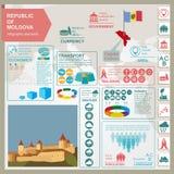 Moldova infographics, statistical data, sights Stock Photo