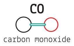 Molecola del monossido di carbonio di CO Immagine Stock Libera da Diritti