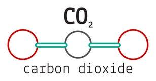 Molecola dell'anidride carbonica del CO2 Fotografie Stock Libere da Diritti