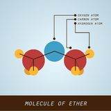 Molecule of ether in modern flat design Royalty Free Stock Photography