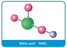 Molecule of Nitric acid. coloured vector illustration