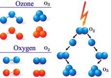 molekuły tlenu ozon Fotografia Stock