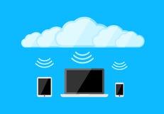 Moln som beräknar för många apparater Arkivbild