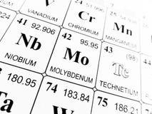 Molybdeen op de periodieke lijst van de elementen Stock Afbeelding
