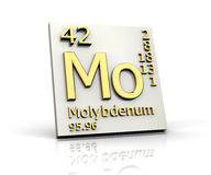 Molybdenum form Periodic Table of Elements Royalty Free Stock Photo