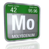 Molybdenum symbol in square shape with metallic border and transparent background with reflection on the floor. 3D render. Element number 42 of the Periodic vector illustration