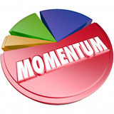 Momentum Word Pie Chart 3d Measuring Forward Movement Stock Photo