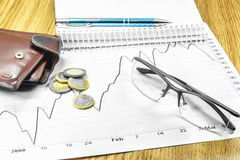 Mon�toring f�nansi budget Stock Photography