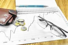 MonÑ-Toring fÑ-nansibegroting stock fotografie