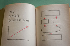 Mon plan d'action simple Images stock
