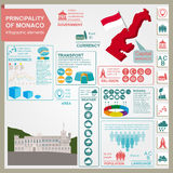 Monaco infographics, statistical data, sights Royalty Free Stock Photo