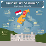 Monaco infographics, statistical data, sights Royalty Free Stock Images