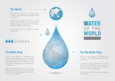 monde de l'eau Baisse graphique de l'eau d'infos avec le monde Image libre de droits