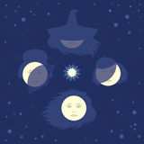 Mondphasen als vier Frauengesichter Lizenzfreies Stockbild
