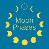 Mondphasen, Astronomieikonensatz Lizenzfreie Stockbilder
