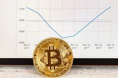 Moneda de oro Bitcoin contra la perspectiva del gráfico de coste Imagen de archivo
