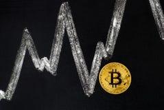 Moneda de oro de Bitcoin en la pizarra con el gráfico del dibujo de tiza Fotos de archivo