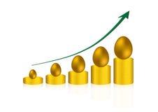 Moneda de oro y huevo de oro; ahorro y crecimiento Imagen de archivo libre de regalías