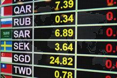 Moneda del tipo de cambio en conce digital del dinero del negocio del tablero del LED Imagen de archivo libre de regalías