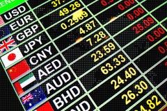 Moneda del tipo de cambio en el tablero digital para el conce del dinero del negocio Foto de archivo