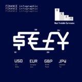 Moneda infographic Fotografía de archivo libre de regalías