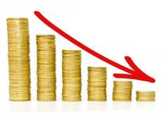 Monedas de oro/disminución del crecimiento del negocio Fotos de archivo