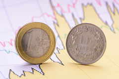 Monedas del franco suizo y del euro con la carta Foto de archivo libre de regalías