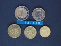 Monedas euro de Lituania Imagen de archivo