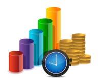 Monedas y reloj del gráfico de asunto Imagenes de archivo