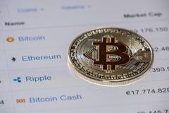 Monete di Cryptocurrency sopra la lista del cappuccio del mercato; Moneta di Bitcoin Immagini Stock