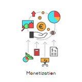 Monetization Process. New Revenue Streams Analytics Intelligent Realtime Data Merchant Portal, Vector Icon Style Illustration Stock Photography