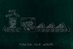 Production line transforming website into profits. Monetize your digital content: production line transforming website into profits Royalty Free Stock Photography