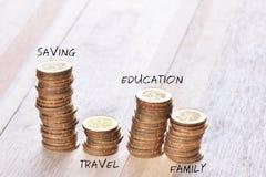 Monety brogują w rzędzie Zdjęcia Stock