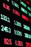 monety zestrzelają wykresu rynku ołówek snd czerwony zapas podnosi obrazy stock
