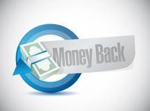 Money back blue cycle illustration Stock Image