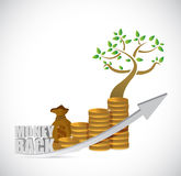 Money back coin graph illustration Stock Photography